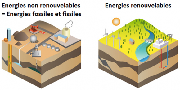 Energie renouvelable 2