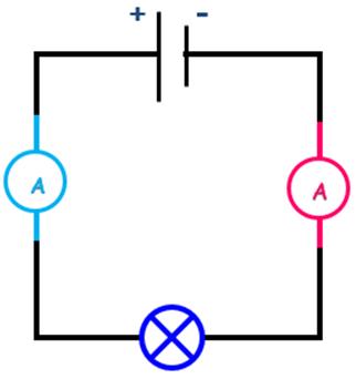 Intensite circuit en serie