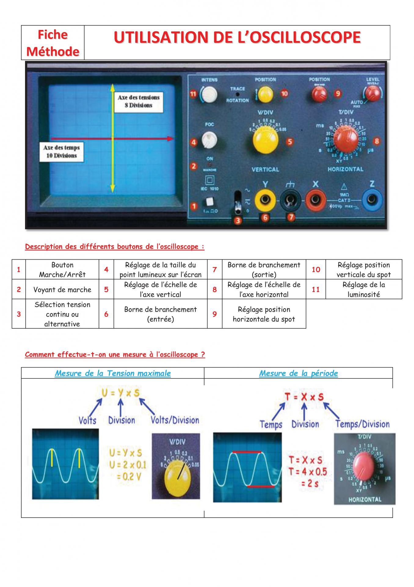 Comment se servir d un oscilloscope