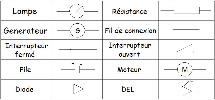 schemas-electrique.png